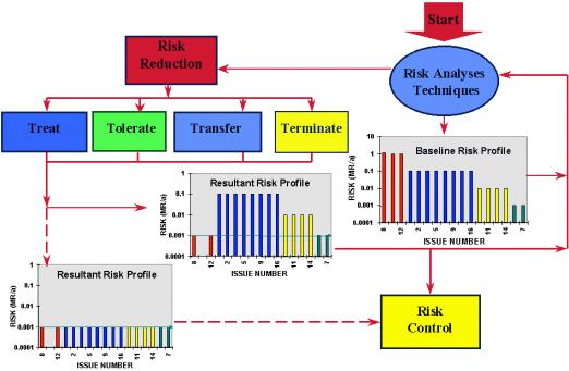 Software – BIRA – Bureau For International Risk Assessments